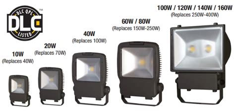 industrial led flood lights led flood lights for every application relightdepot