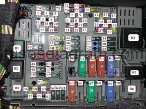 Fuse and relay box diagram BMW E90 F24