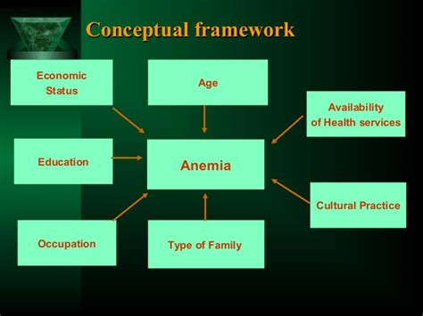 conceptual framework thesis about bullying sles of conceptual framework research proposal
