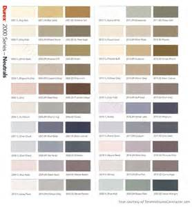 stucco color the world s catalog of ideas