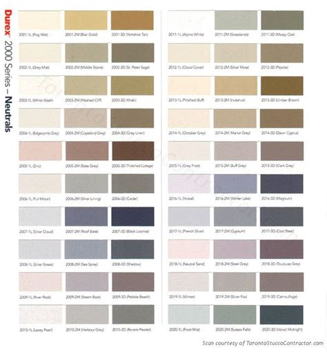 stucco colors stucco colors photo gallery www imgkid the image