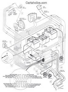 8 best images of 1994 club car battery wiring diagram club car precedent wiring diagram club