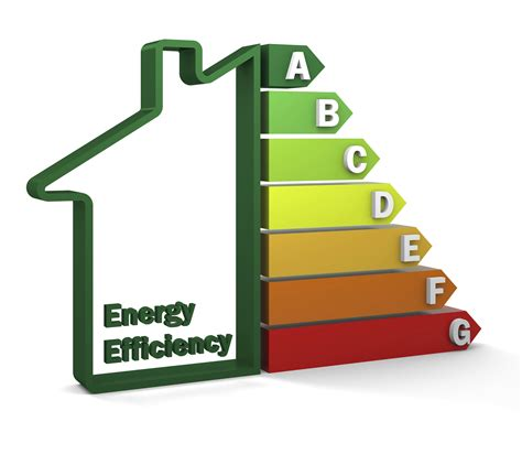 energy efficient energy efficiency real usage reductions or simply a