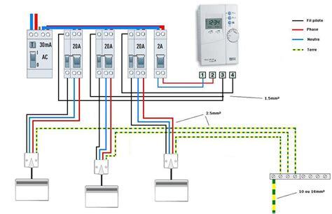 Thermostat Seche Serviette 697 by Cablage Domotique Maison Ij82 Jornalagora
