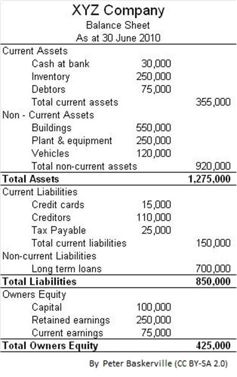 prepare a balance sheet venturecapitalupdate com