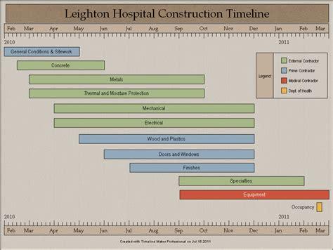 Blueprint Maker Online sample construction timeline created by timeline maker pro
