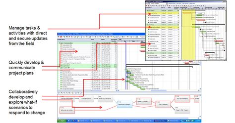 a management scheduling system for fitness professionals image gallery primavera tools