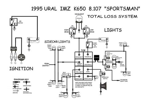 ural wiring diagram 19 wiring diagram images wiring