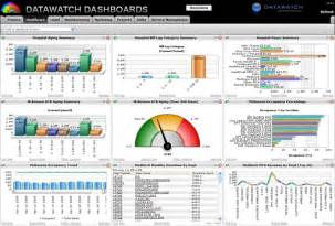 Dashboard Report Template Excel Dashboard Templates Images