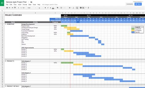 agile project planning with google docs charles shimooka