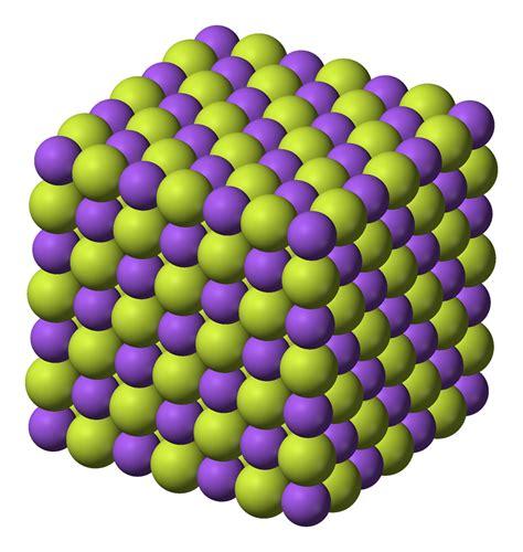 sodium fluoride diagram sodium fluoride