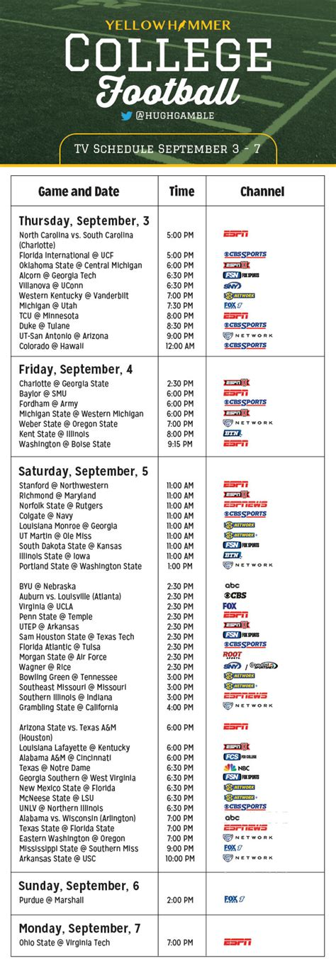 printable tv schedule comprehensive guide to every college football game on tv
