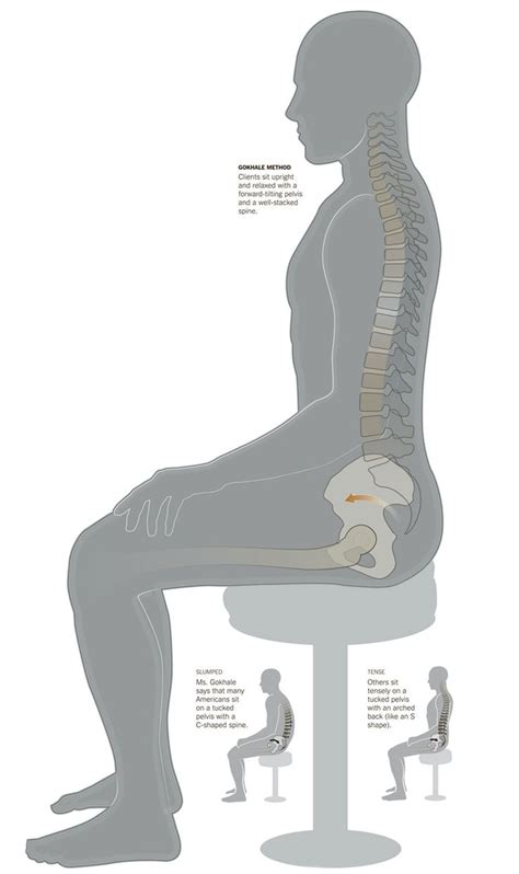 how to keep good posture at a desk 116 best tech standing desks images on pinterest