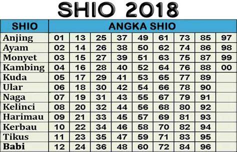 08 52 62 62 88 38 Nomor Cantik Kartu As 0852 62628838 Kartu Perdana tabel data shio 2018 tante cakep