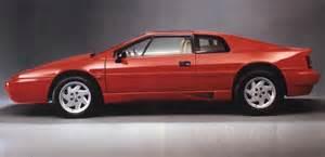 1987 Lotus Esprit Lotus Esprit Models