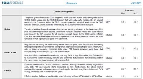 economics dissertations economics dissertations sle writefiction184 web fc2