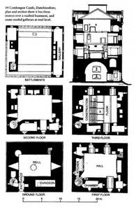 Elevation And Floor Plan Of A House Comlongon Castle