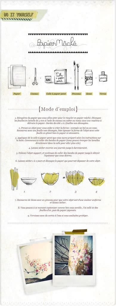 Objets En Papier Maché Modeles