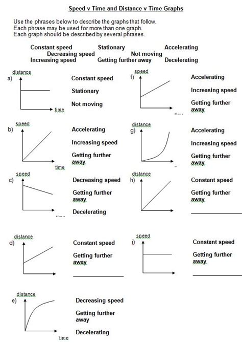 Speed And Velocity Problems Worksheet Answers by 100 Constant Acceleration Worksheet Answers Um Stl