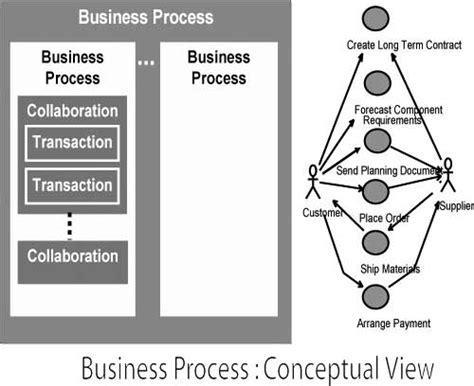 layout versus schematic layout versus schematic layout versus schematic