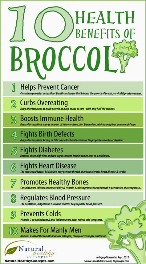 Broccoli Sprouts Helath Benefits Detox by Foodista Infographic 10 Health Benefits Of Broccoli