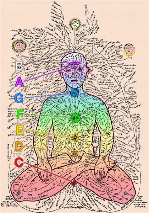 imagenes de kriya yoga tecnicas de kriya yoga