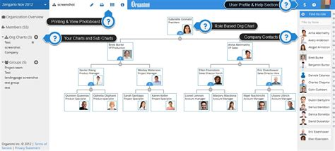 Why Your Startup Org Chart Is Not Pointless Organimi Startup Org Chart