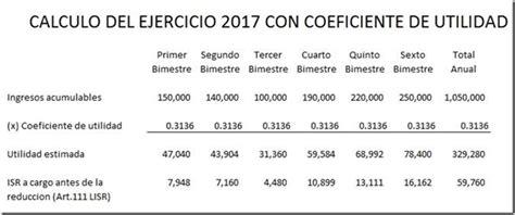 calculo del pago bimestral 2016 rif 2017 la nueva declaraci 243 n anual y sus diferencias con