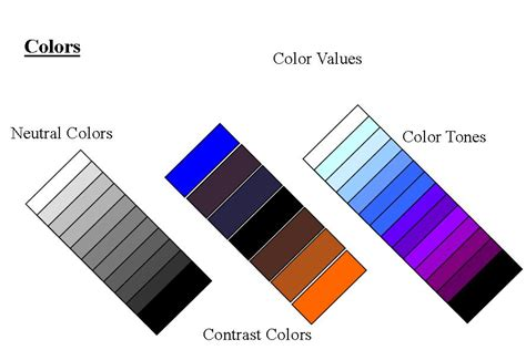 what is color value basic elements architecture hell