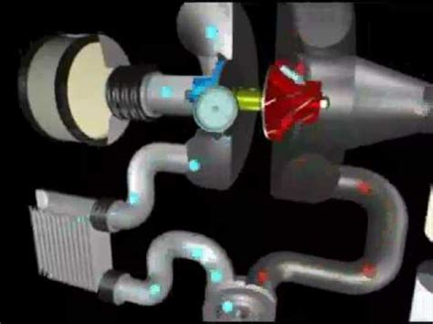 how the mustang ecoboost engine works via animations 2015 mustang forum news blog s550 gt ford ecoboost turbocharger animation youtube