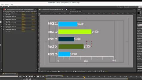 templates after effects tutorial infographics after effects template horizontal bar chart