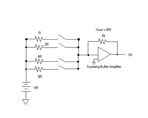 weighted resistor type d a converter dac adc lecture