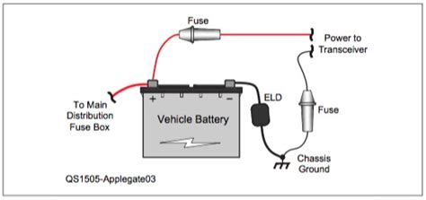 Solder Gas By Obd2 rfi how can i counter dc dc inverter noise ground