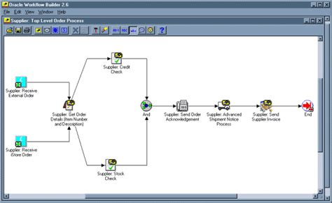 oracle workflow builder oracle workflow feature overview oracle corporation