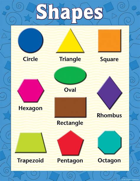 57 best images about printables on pinterest free 32 best images about classroom posters on pinterest
