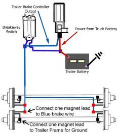 Electric Brake System Light Breakaway Switch Diagram For Installation On A Dump