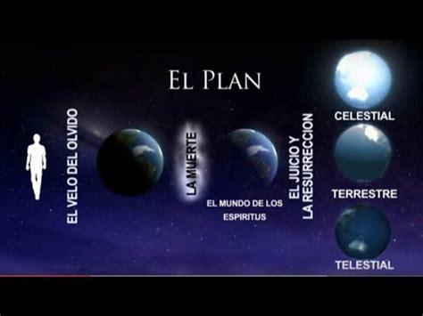 imagenes plan de salvacion sud el plan de salvaci 243 n presidente joseph fielding smith