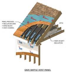 bpennovations amp parksite launch aerix a new standard in roof ventilation and moisture management