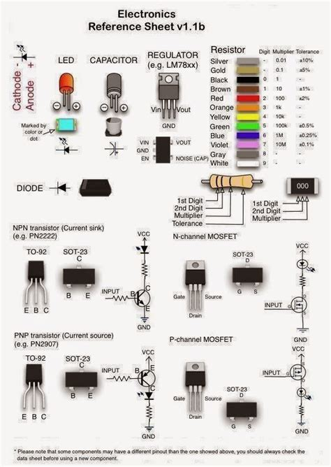 electrical engineering world electronics reference sheet