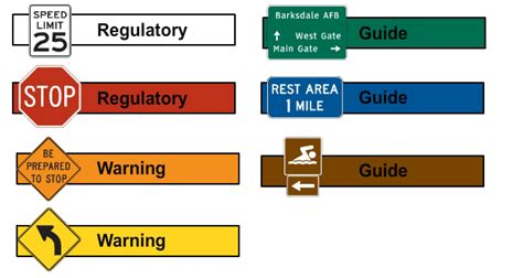 what color are warning signs sign requirements simple meaning