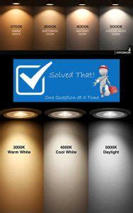 light bulb color meanings what does light bulb color temperature solved that