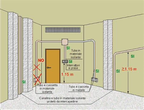 letto ospedale dwg normativa impianti elettrici civili idee per il design