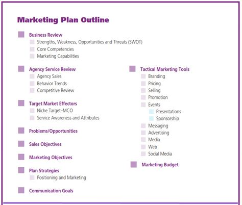 Marketing Plan Outline by A Home Care Marketing Plan For Success