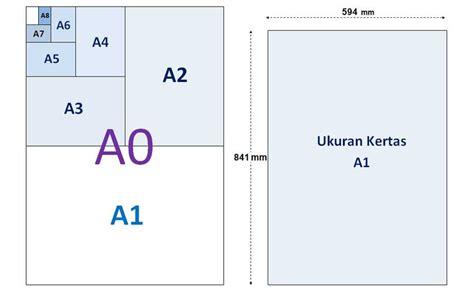 Kertas Kalkir Untuk A1 2 ukuran kertas a1 mm cm inchi haiwiki info