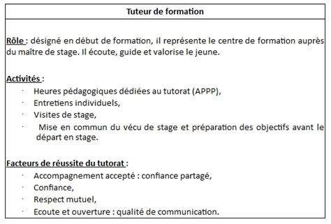 Lettre De Motivation Stage Finance Comptabilité Lettre De Demande De Stage Pour Soutenance Application Letter