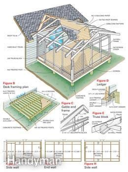 Screened In Deck Plans Top 25 Best Sunroom Addition Ideas On Pinterest