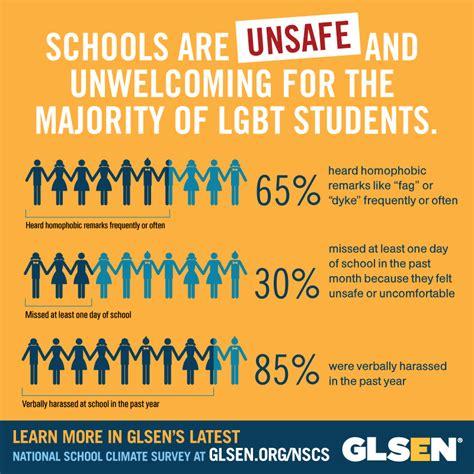 transgender discrimination statistics 2013 national school climate survey glsen