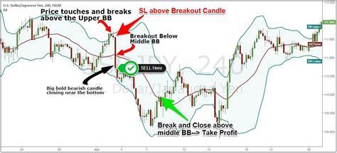 swing trading strategies swing trading strategies that work