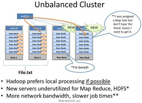 What Is Rack In Hadoop by A Recent Talk On Hadoop And Hive Weizhang Eric Ruan