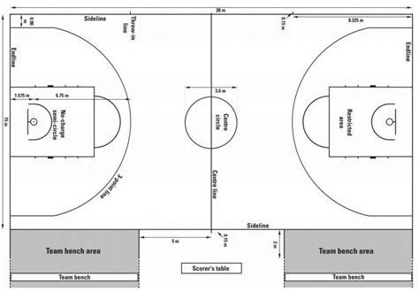 basketball court dimensions measurements sportscourtdimensions com
